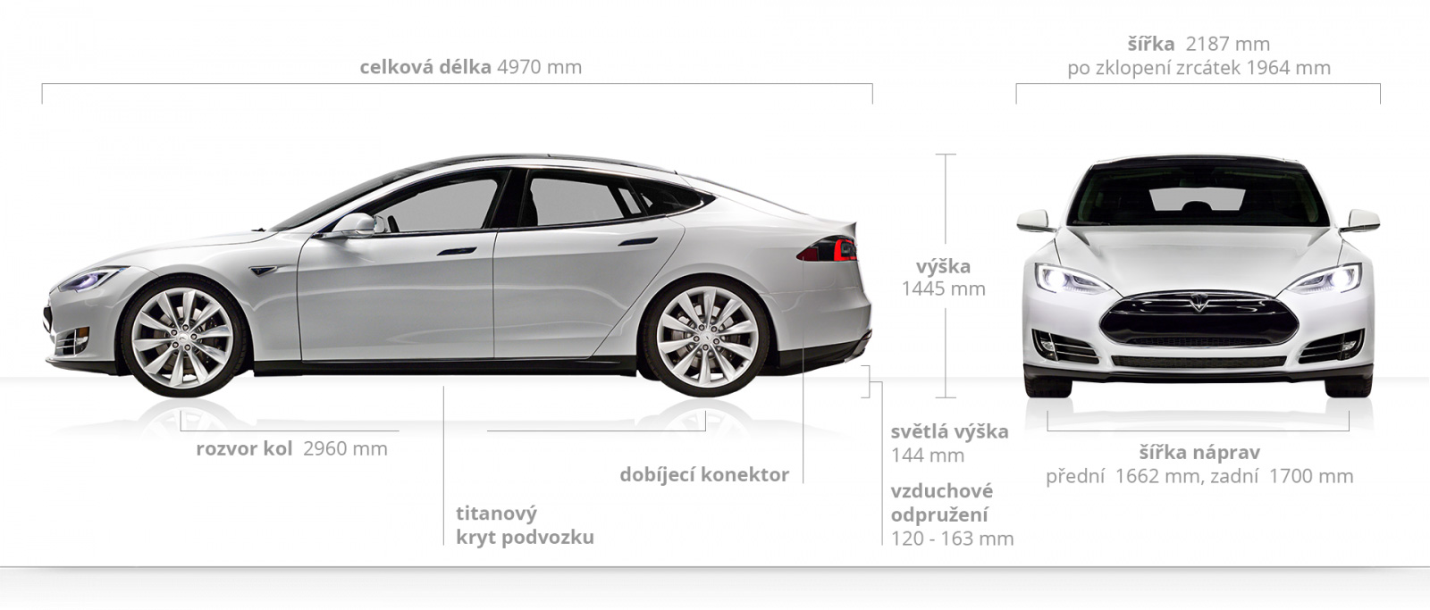 Exclusive Tesla Takes Delivery Of 250000 Pounds Of Samsung Battery Cells as well Tesla Model 3 2 moreover 2012 06 01 archive furthermore File Lithium Ion Battery for BMW i3   Battery Pack besides Prodeco Tech Outfits Tesla Model S With Folding Electric Bike. on tesla model 3 size dimensions